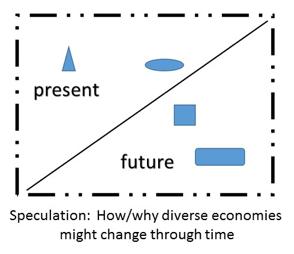 Colombia Methodology